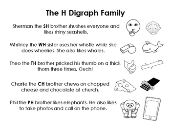 The H Digraph Family Poem