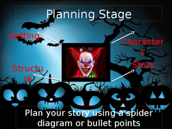 The Halloween Clown Horror Story - Creative Writing Lesson