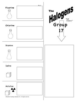 The Halogens (A Periodic Table Paper-Fold Activity) & Quiz  Pt-1