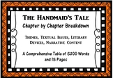 The Handmaid's Tale Detailed Chapter by Chapter Analysis Table
