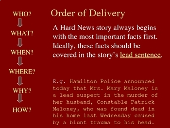 The Hard News Story - Just the facts, ma'am!