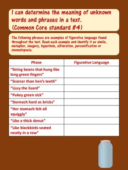 The Hard Times Jar Common Core Standards 2 and 4