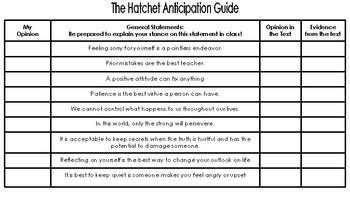 The Hatchet: Anticipation Guide and Pre Reading Questions