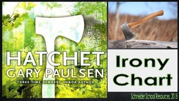 The Hatchet: Irony Chart and Lesson