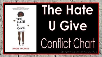 The Hate U Give: Conflict Chart