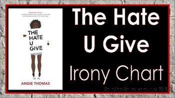 The Hate U Give: Irony Chart