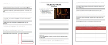 The Hate U Give Unit Plan - Reading Guide and Chapter Comprehension Questions