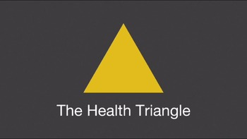 The Health Triangle MOVIE with Question Sheet