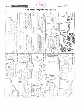 The Help - Kathryn Stockett: ch 10 Comic Strip (Student Samples Included)