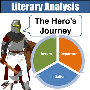 The Hero's Journey Analysis Activities (Use with any novel)