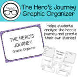 The Hero's Journey Graphic Organizer
