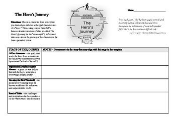 The Hero's Journey Graphic Organizer