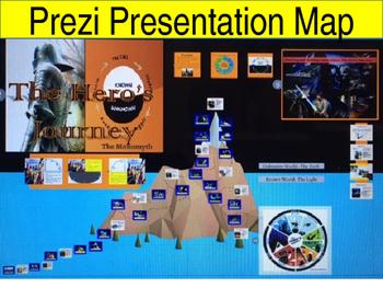 The Hero's Journey MEGA Prezi Presentation