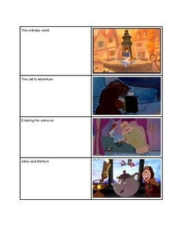 The Hero's Journey Matching Game Beauty and the Beast