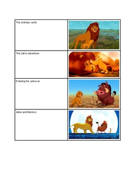 The Hero's Journey Matching Game Lion King