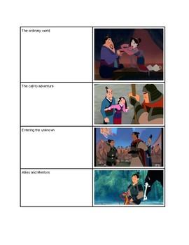 The Hero's Journey Matching Game Mulan