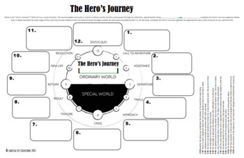 The Hero's Journey Organizer