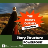 The Hero's Journey Story Structure Powerpoint - Creative W
