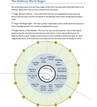 The Hero's Journey Worksheet to go with Star Wars The Force Awakens