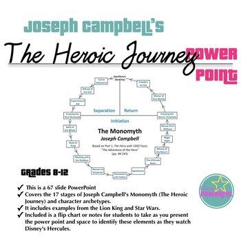 The Heroic Journey - Monomyth - Joseph Campbell Power Point