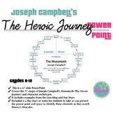 The Heroic Journey - Monomyth - Joseph Campbell Power Point
