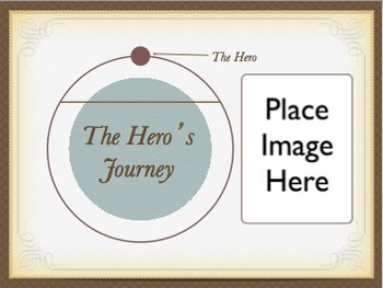 Activity/Presentation: Understanding The Hero's Journey
