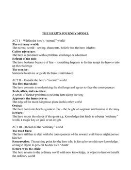 The Hero's Journey Mini-Lesson