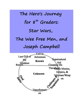 The Hero's Journey for 8th Graders