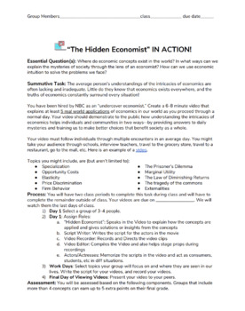 Economics Project: The Hidden Economist
