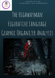 The Highwayman Figurative Language Graphic Organizer Analysis (Grades 6 - 9)