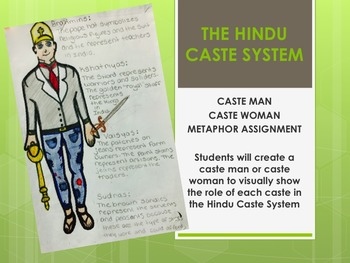The Hindu Caste System: Caste Man Metaphor Project with Handouts & CCLS Rubric