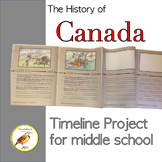 The History of Canada: Create a Timeline