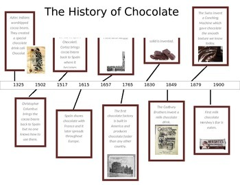 The History of Chocolate Timeline
