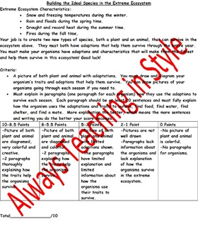 The History of Evolutionary Thought Video Worksheet (Editable)
