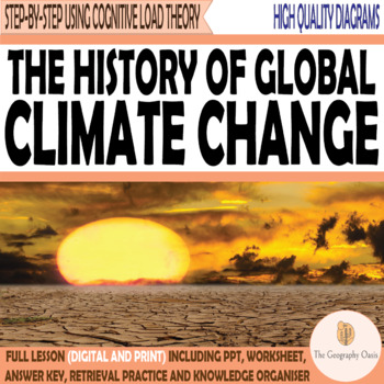 The History of Global Warming