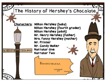 The History of Hershey's Chocolate:  A Reader's Theater