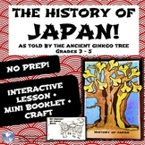 The History of Japan Grades 3 - 5 | No Prep Interactive Craft and Mini-Booklet
