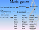 The History of Music: Part 1
