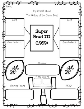 The Super Bowl {Research Project}