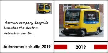 The History of Transportation Montessori Timeline 3-part Nomenclature Cards