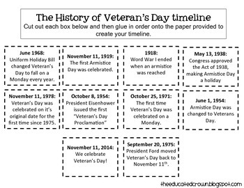 The History of Veteran's Day- mini book/ comprehension/timelines