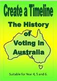 Australian History Voting TImeline