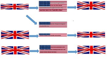 The History of our Independence (PowerPoint)