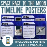 The History of the Space Race to the Moon Timeline Posters