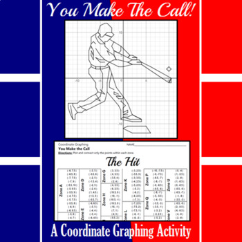 The Hit - A Baseball Coordinate Graphing Activity