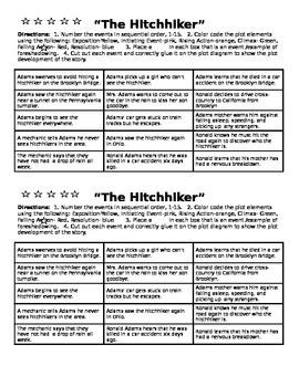 The Hitchhiker: Plot Activity