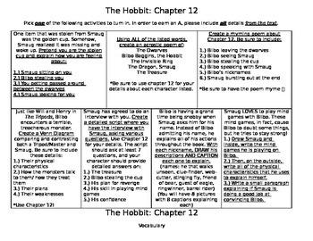 The Hobbit Chapter 12 Activities