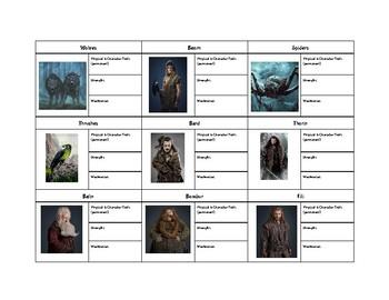 The Hobbit Character Trait Chart