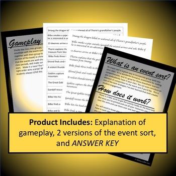 The Hobbit Event Sort Interactive Game: Chpts 1-6