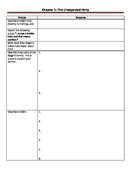 The Hobbit Guided Reading Questions